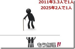 年金は、2011年で3.3人で1人。2025年になると2人で1人を支える計算です。もう無理です。